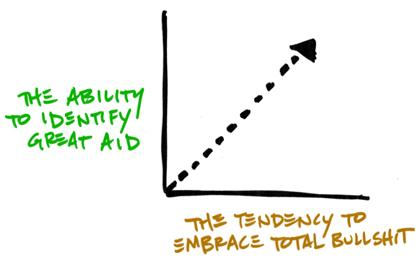 aid versus bullshit