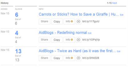 Bit.ly click per link statistics
